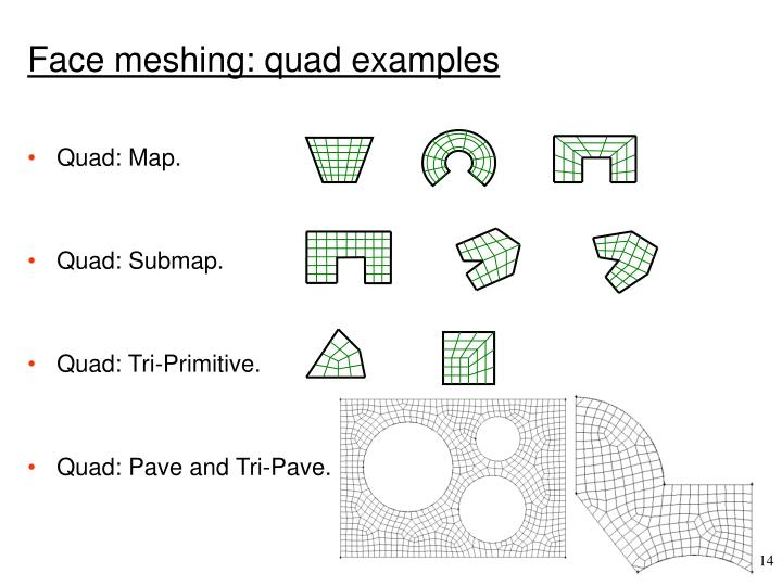 Face meshing: quad examples