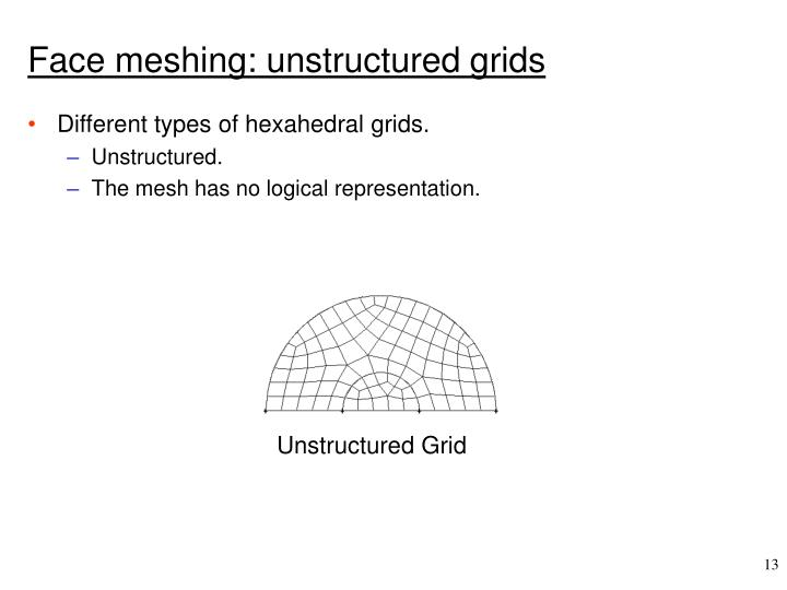 Unstructured Grid
