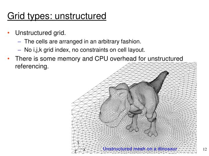 Grid types: unstructured