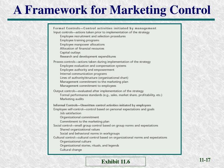 A Framework for Marketing Control