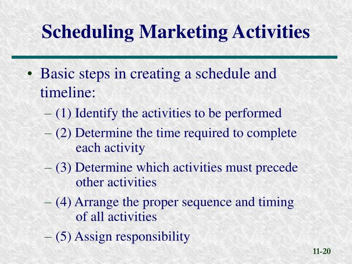 Basic steps in creating a schedule and timeline: