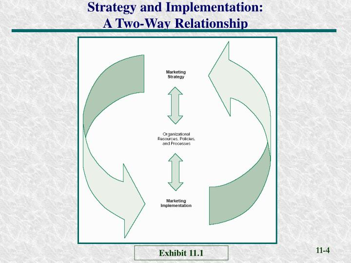 Strategy and Implementation: