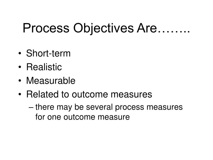 Process Objectives Are……..