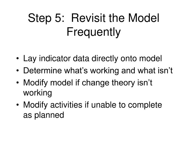 Step 5:  Revisit the Model Frequently
