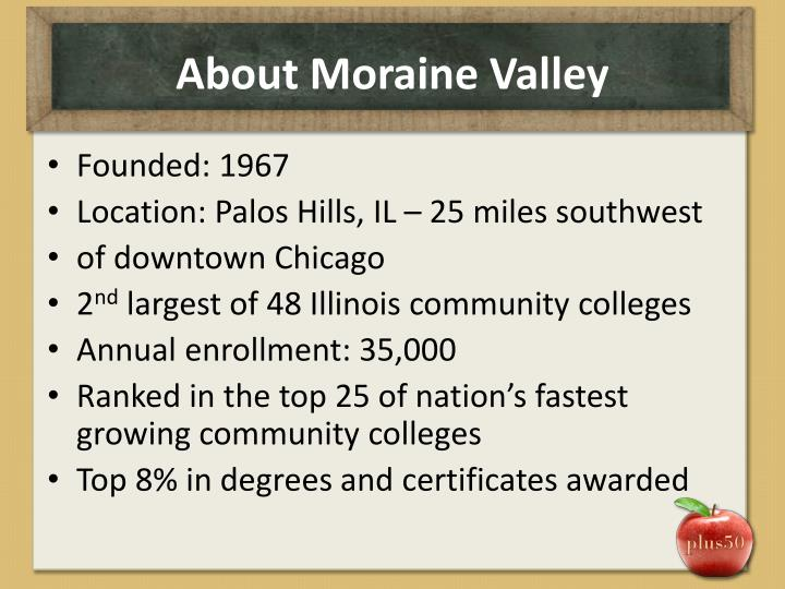 About moraine valley