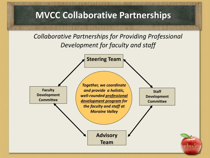 MVCC Collaborative Partnerships