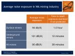 average noise exposure in wa mining industry