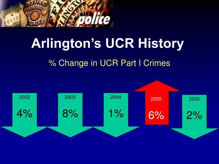 Arlington s ucr history