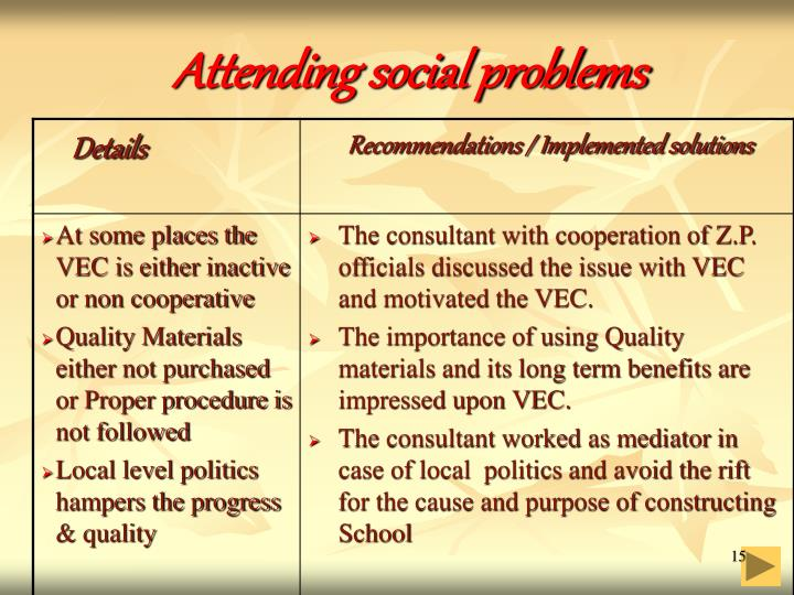 Attending social problems