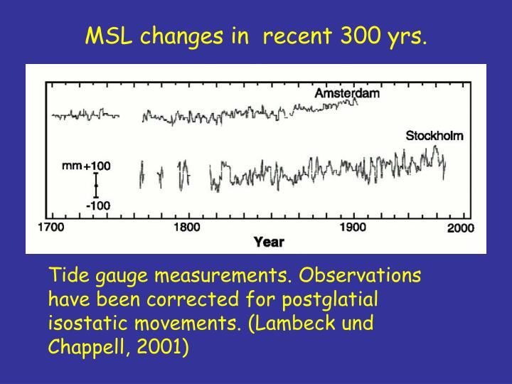 MSL changes in  recent 300 yrs.