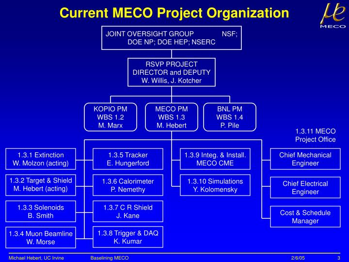 Current meco project organization