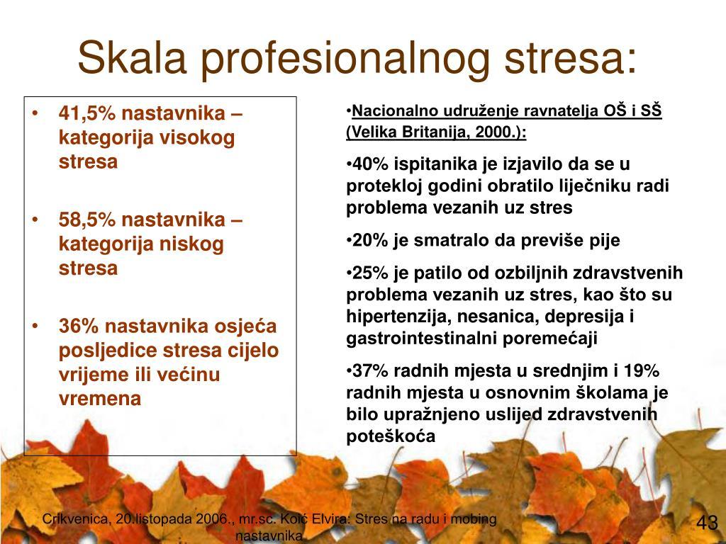 stresa su hipertenzija