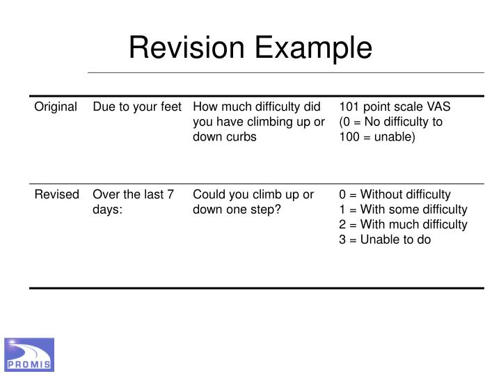 Revision Example