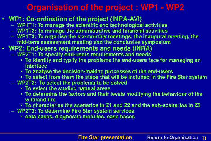 Organisation of the project : WP1 - WP2