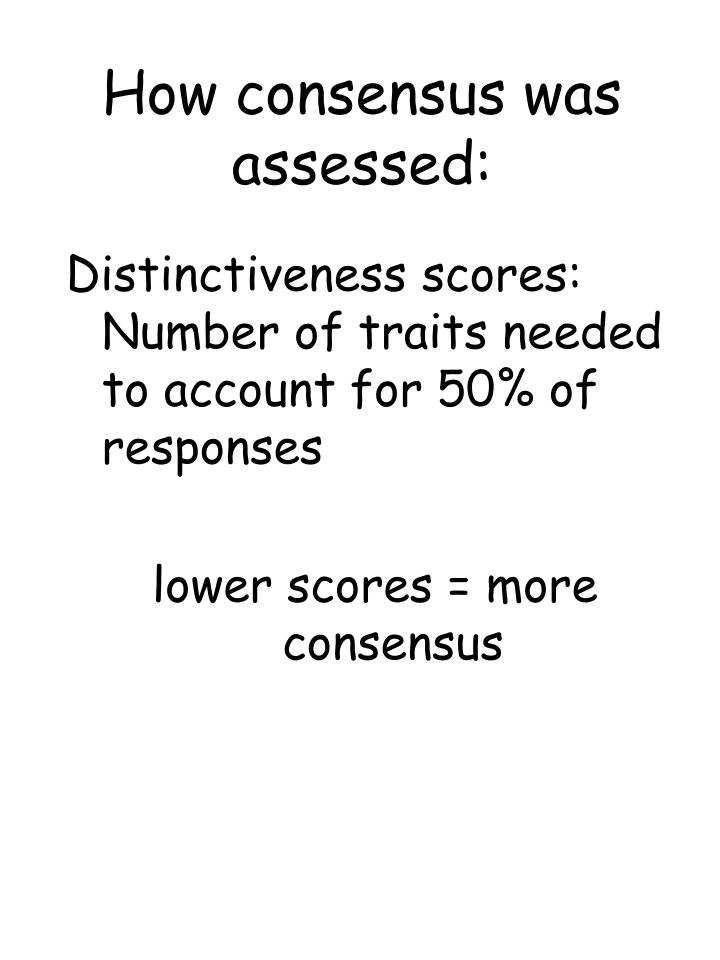 How consensus was assessed: