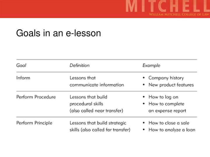 Goals in an e-lesson