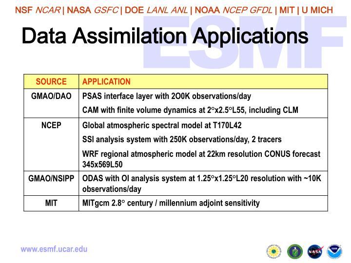 Data Assimilation Applications