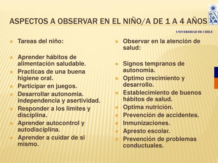 ASPECTOS A OBSERVAR EN EL NIÑO/A DE 1 A 4 AÑOS
