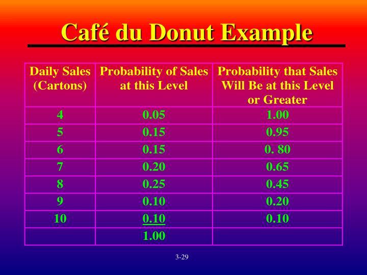 Café du Donut Example