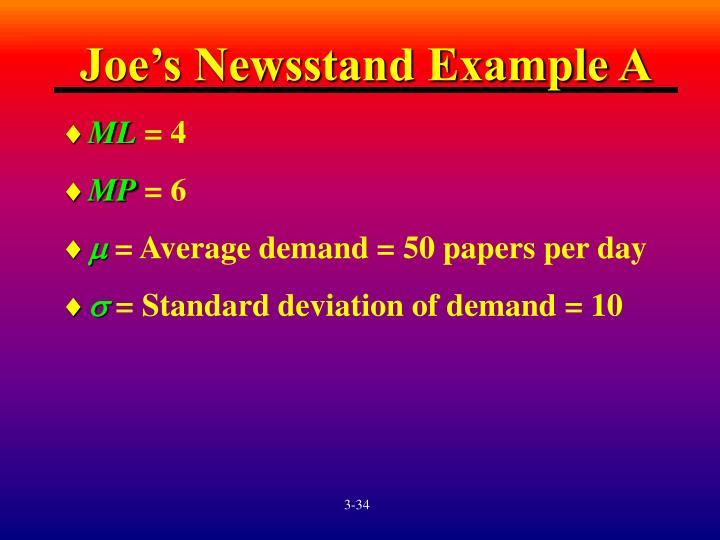 Joe's Newsstand Example A