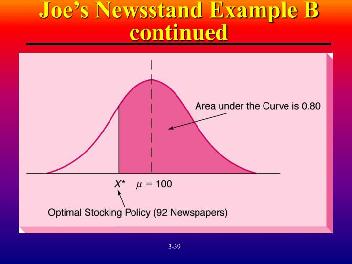 Joe's Newsstand Example B continued