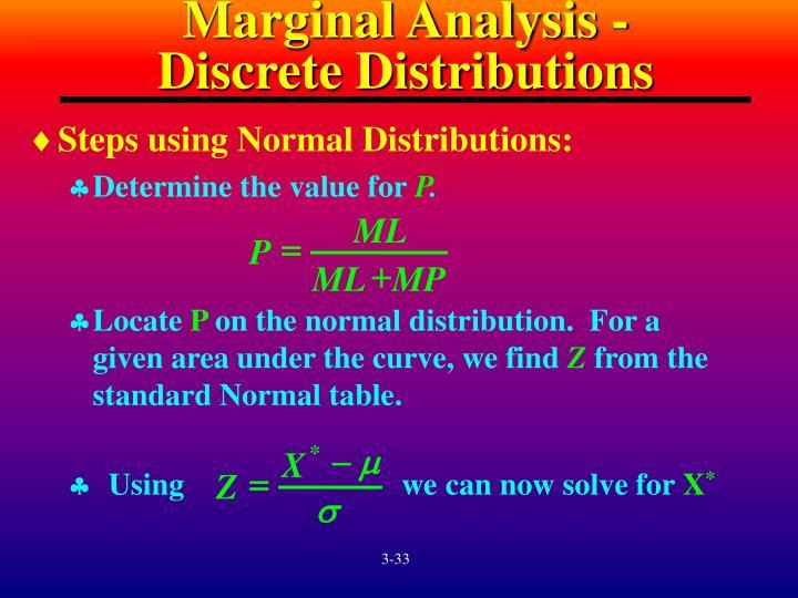 Marginal Analysis -