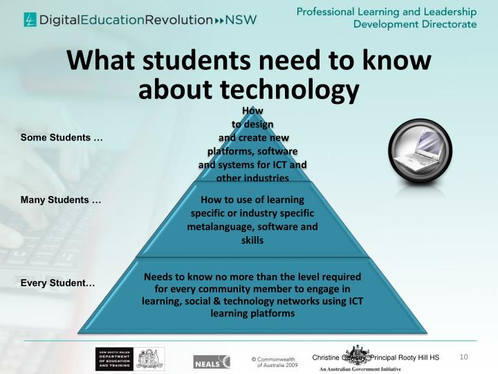 What students need to know about technology