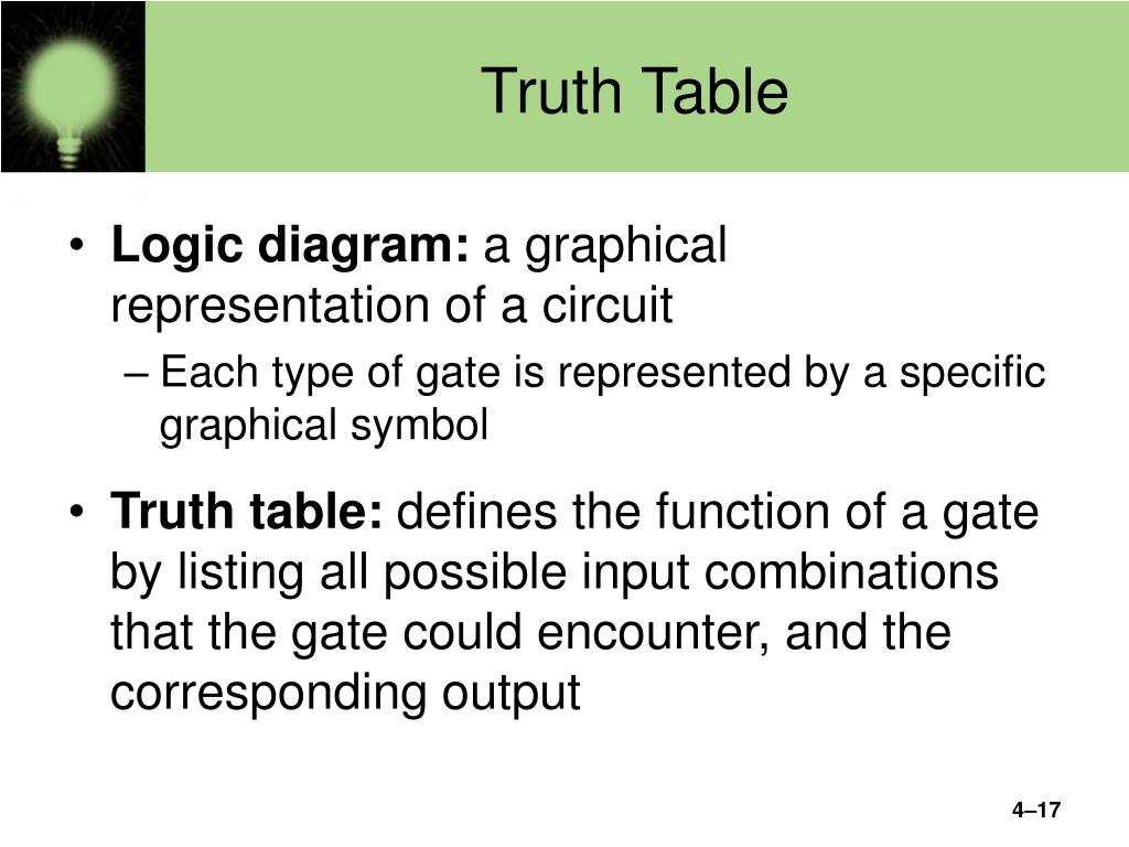 Truth Table Of The Nor Logic Nor Symbol In Circuit Diagrams