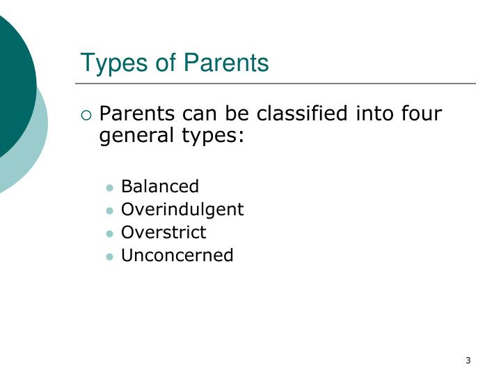 3 types of parenting styles The apparent effects of permissive parenting, and the methods that researchers use to identify parenting styles and here--below--is an overview of the four basic parenting styles: what researchers mean when they talk about parenting style, and how different styles seem to affect children.