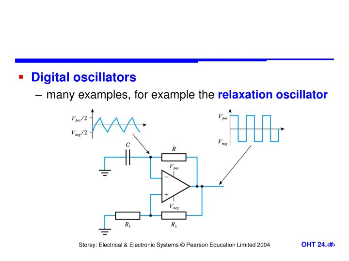 Digital oscillators