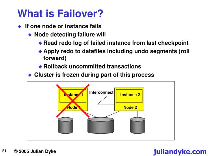 What is Failover?