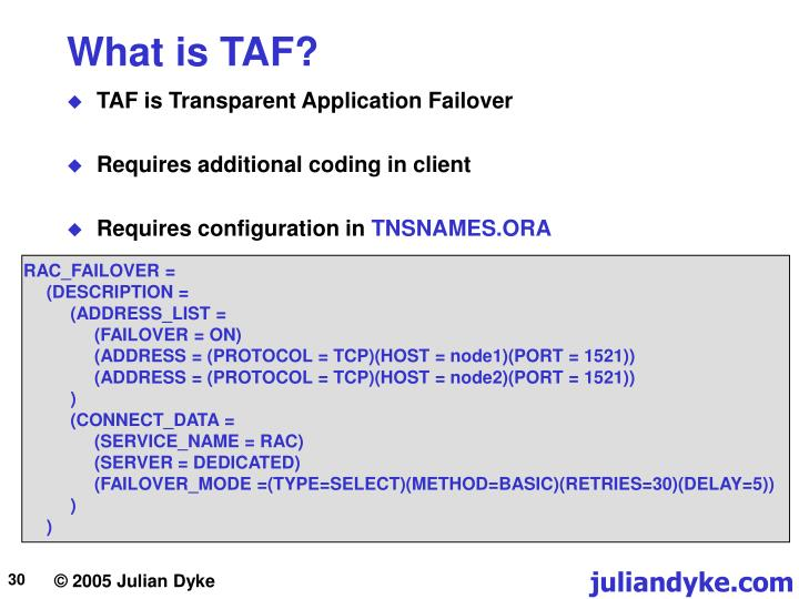 What is TAF?
