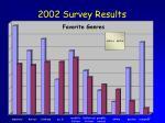 2002 survey results2