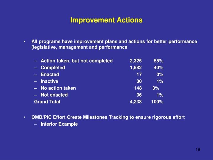 Improvement Actions