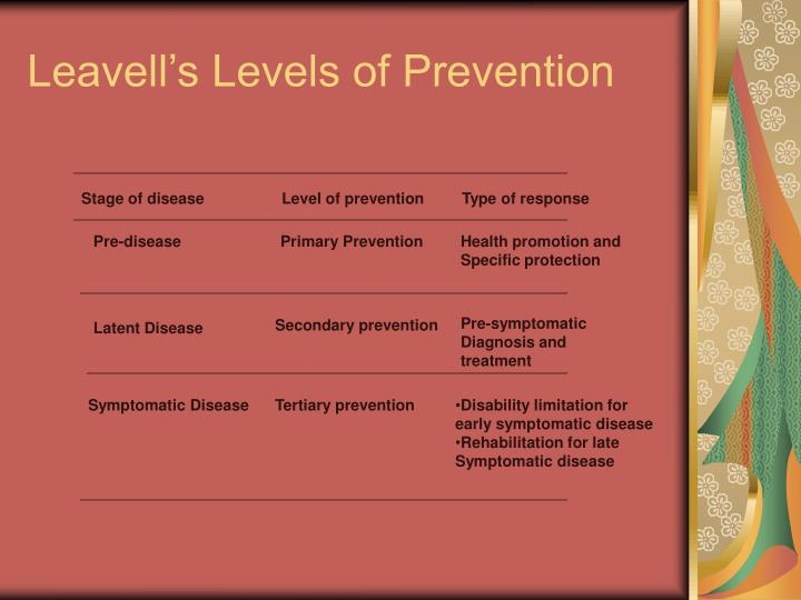 Stage of disease