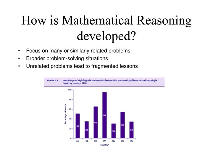 How is Mathematical Reasoning developed?