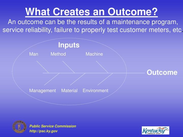What Creates an Outcome?