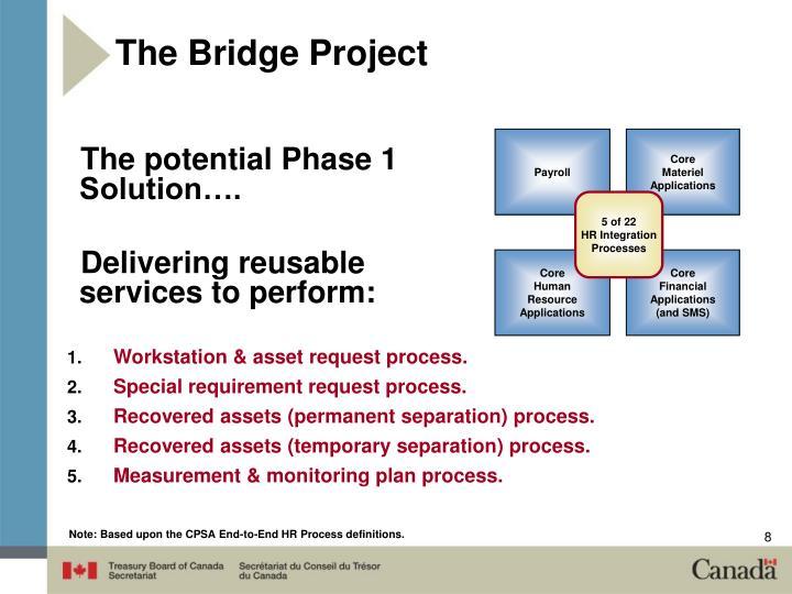 The Bridge Project