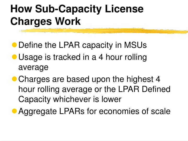 How Sub-Capacity License Charges Work