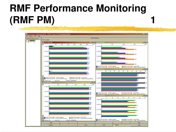 RMF Performance Monitoring (RMF PM)1