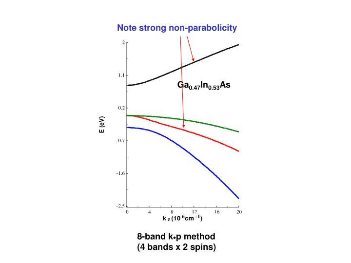 Note strong non-parabolicity
