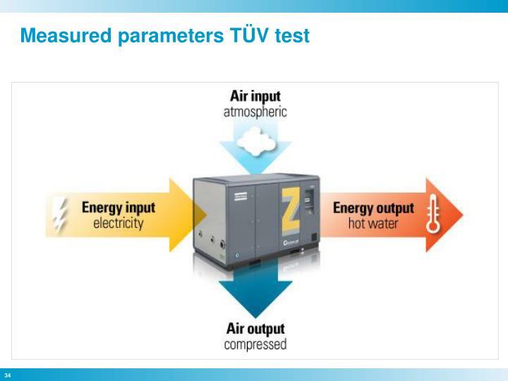 Measured parameters TÜV test