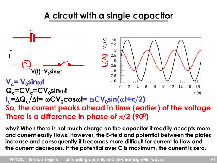 A circuit with a single capacitor