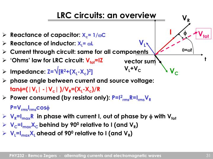 LRC circuits: an overview