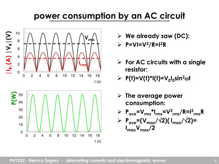 power consumption by an AC circuit