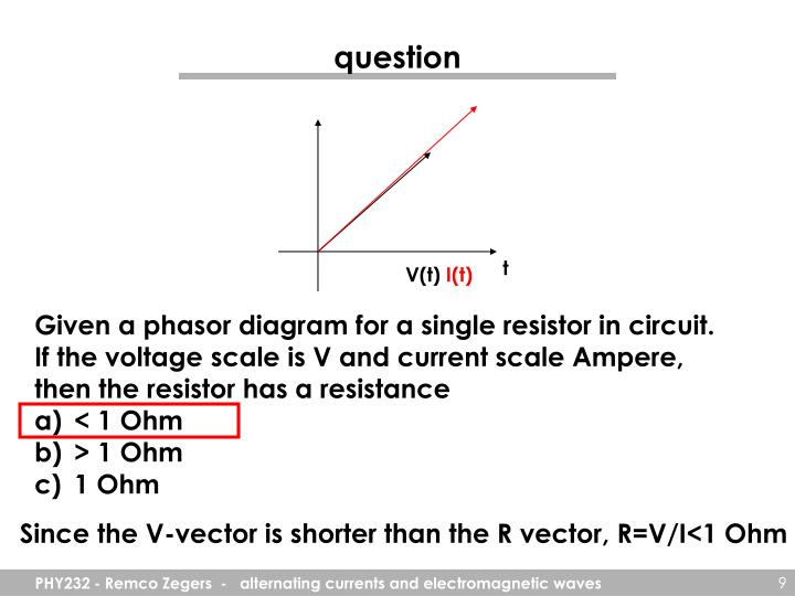 Since the V-vector is shorter than the R vector, R=V/I<1 Ohm