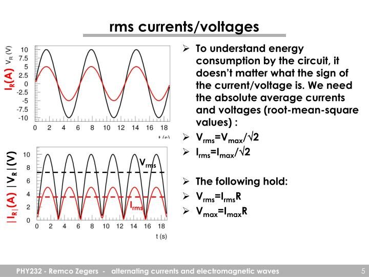 rms currents/voltages