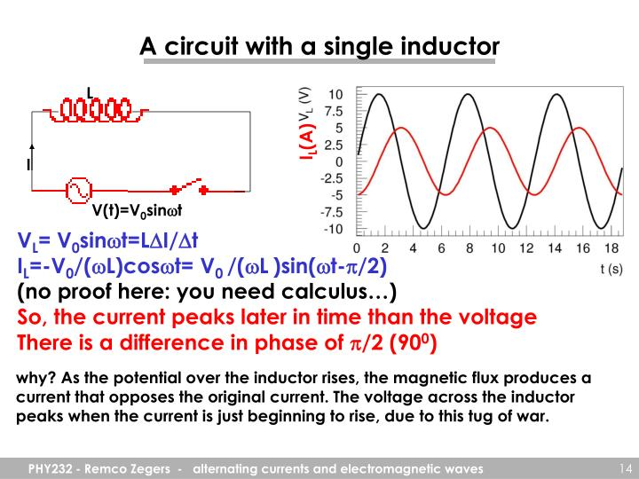 A circuit with a single inductor