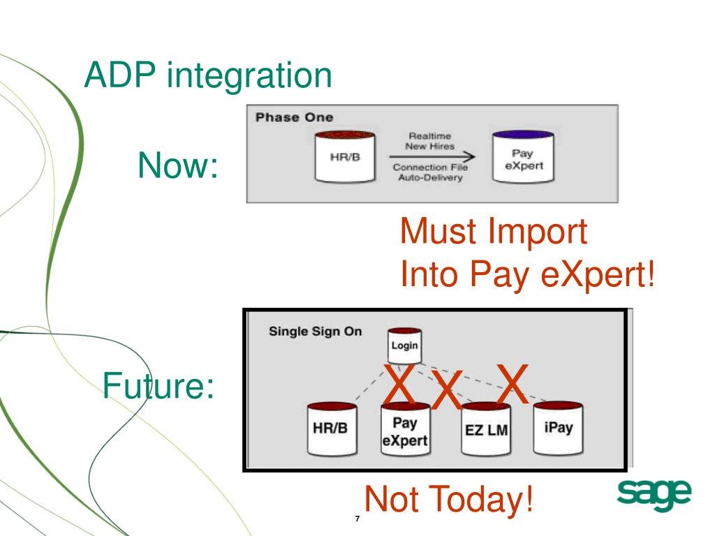 Adp Ez Login >> Ppt Abra Sql Competitive Update Adp Powerpoint