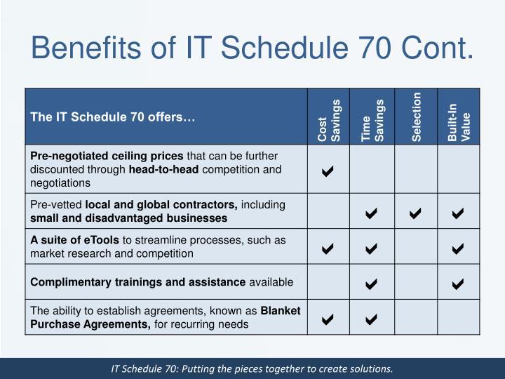 Benefits of IT Schedule 70 Cont.